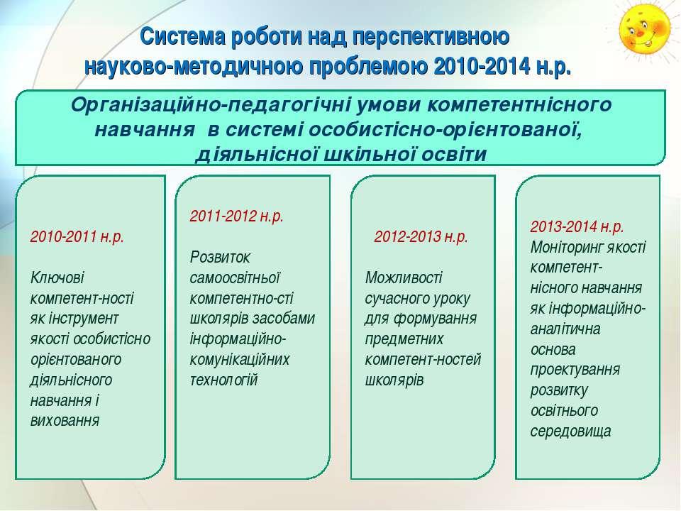 Система роботи над перспективною науково-методичною проблемою 2010-2014 н.р. ...