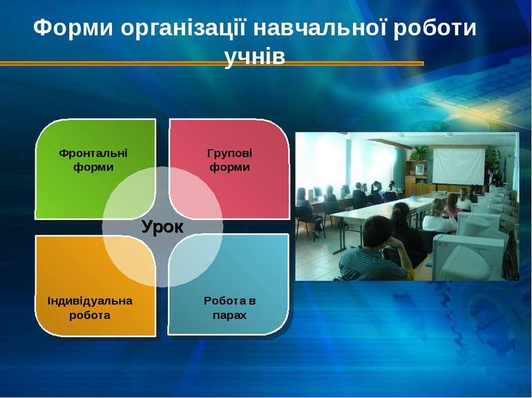 Форми організації навчальної роботи учнів Фронтальні форми Групові форми Інди...