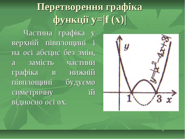 Перетворення графіка функції y= f (x)  Частина графіка у верхній півплощині і...