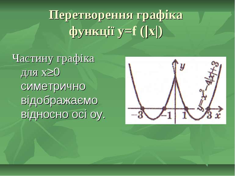 Перетворення графіка функції y=f ( x ) Частину графіка для х≥0 симетрично від...