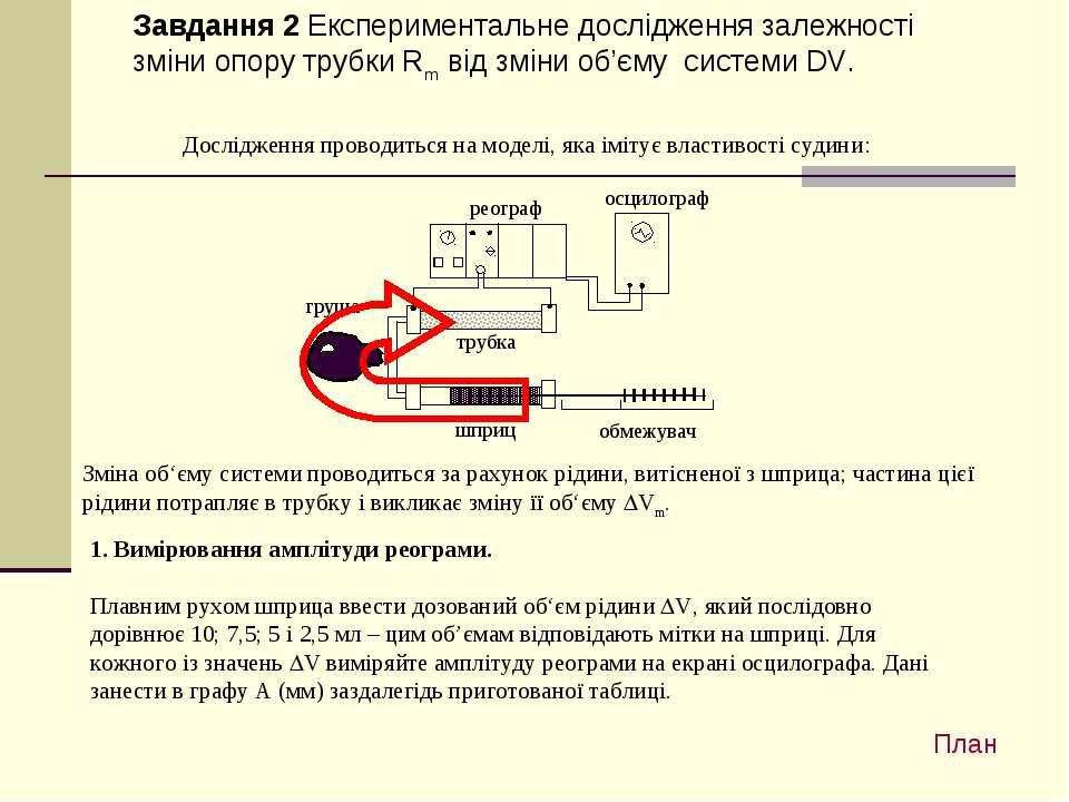 Завдання 2 Експериментальне дослідження залежності зміни опору трубки Rm від ...
