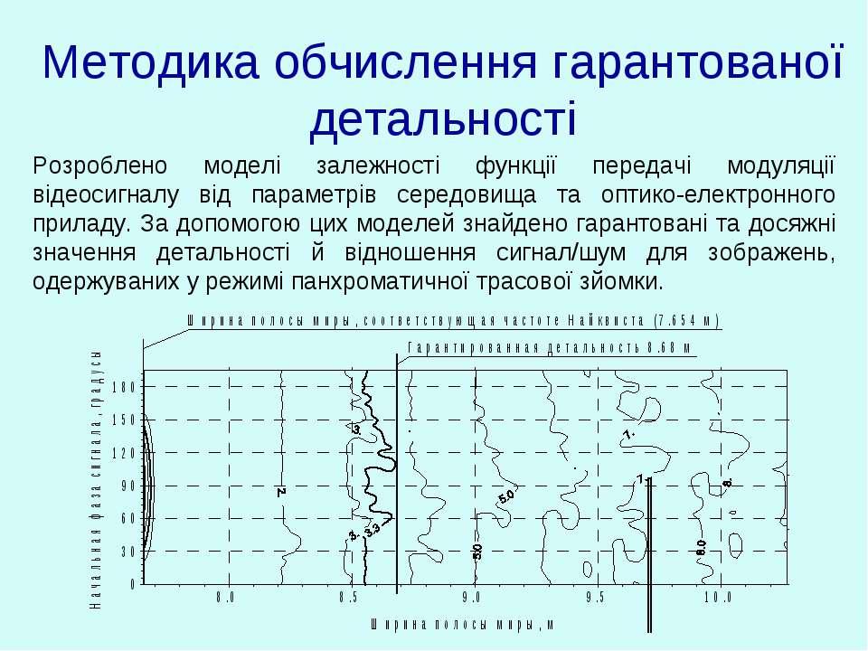 Методика обчислення гарантованої детальності Розроблено моделі залежності фун...