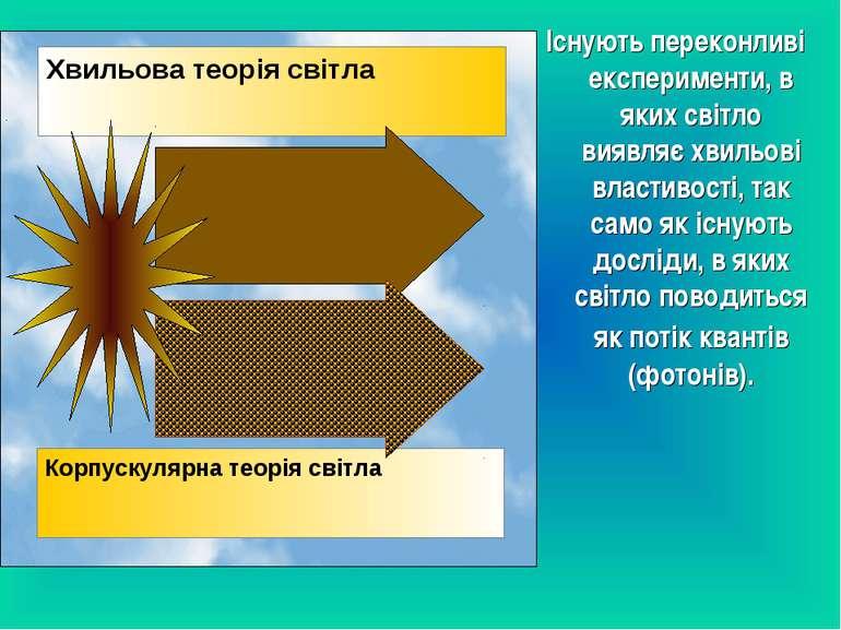 Існують переконливі експерименти, в яких світло виявляє хвильові властивості,...
