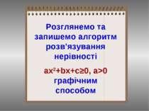 Розглянемо та запишемо алгоритм розв'язування нерівності ax2+bx+c≥0, a>0 граф...