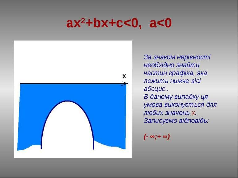 ax2+bx+c