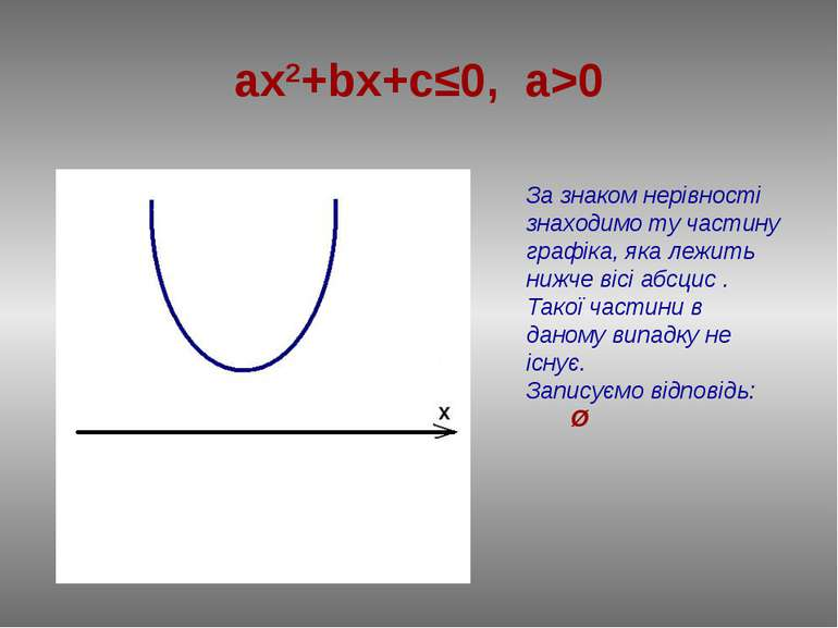 ax2+bx+c≤0, a>0 За знаком нерівності знаходимо ту частину графіка, яка лежить...