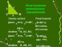 Розв'язування прямокутних трикутників а Умова задачі Розв'язання Дано: А=α, С...