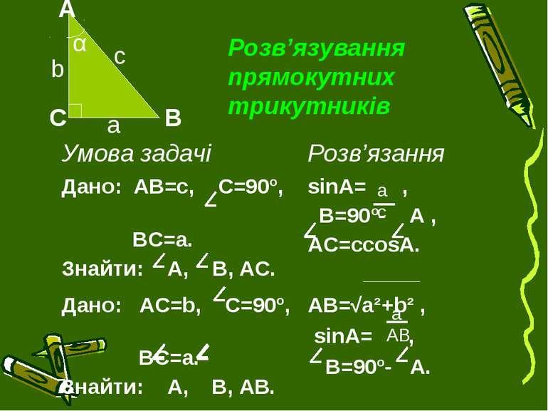 Розв'язування прямокутних трикутників а Умова задачі Розв'язання Дано: АВ=с, ...