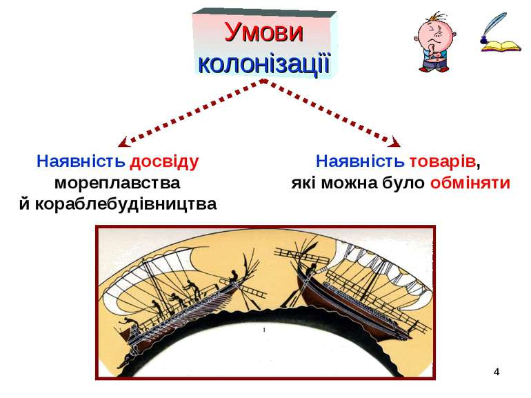 * Наявність досвіду мореплавства й кораблебудівництва Наявність товарів, які ...
