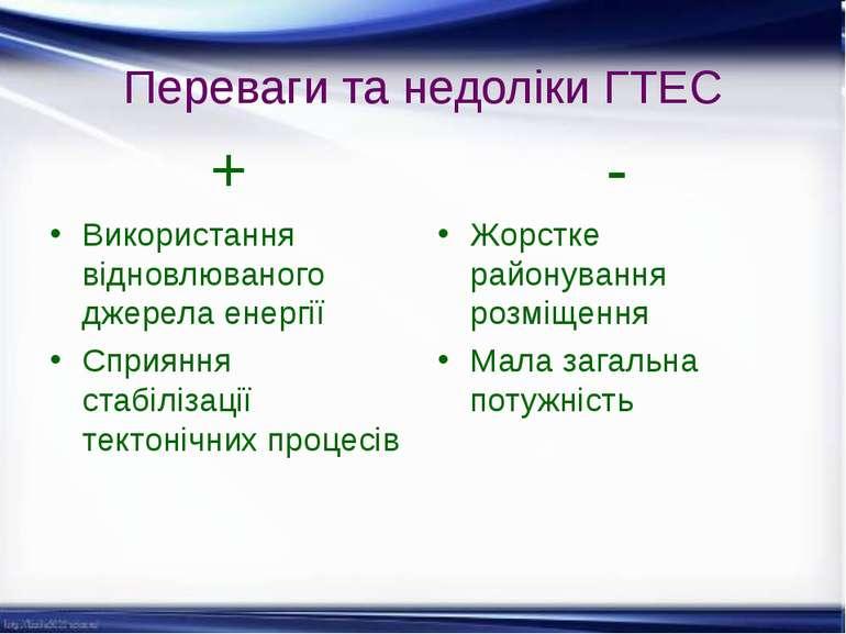 Переваги та недоліки ГТЕС + Використання відновлюваного джерела енергії Сприя...
