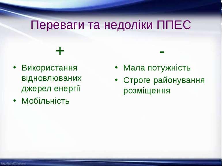 Переваги та недоліки ППЕС + Використання відновлюваних джерел енергії Мобільн...