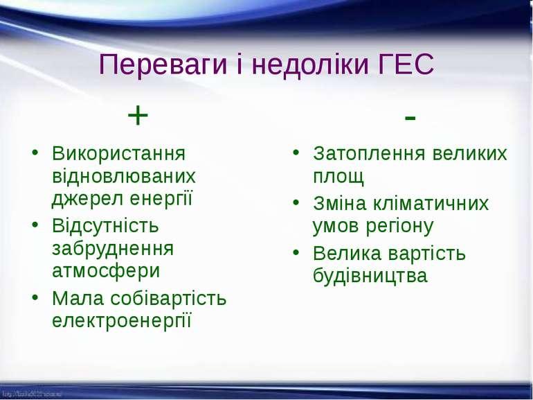 Переваги і недоліки ГЕС + Використання відновлюваних джерел енергії Відсутніс...