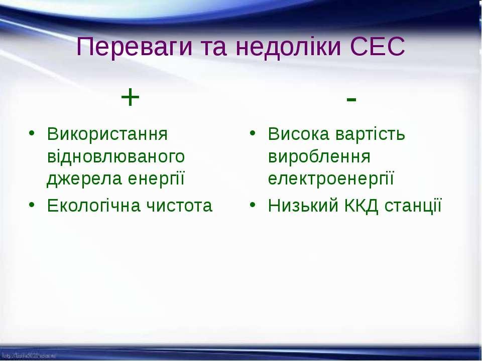 Переваги та недоліки СЕС + Використання відновлюваного джерела енергії Еколог...