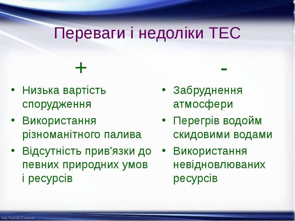 Переваги і недоліки ТЕС + Низька вартість спорудження Використання різноманіт...