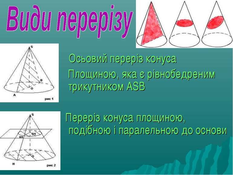 Осьовий переріз конуса Осьовий переріз конуса Площиною, яка є рівнобедреним т...
