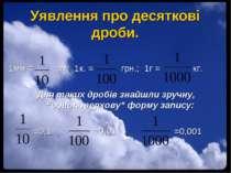 """1мм = см; 1к. = грн.; 1г = кг. Для таких дробів знайшли зручну, """"одноповерхов..."""