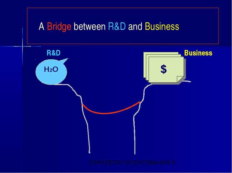 A Bridge between R&D and Business R&D Business H2O $ СТРАТЕГІЯ ПАТЕНТУВАННЯ ©...
