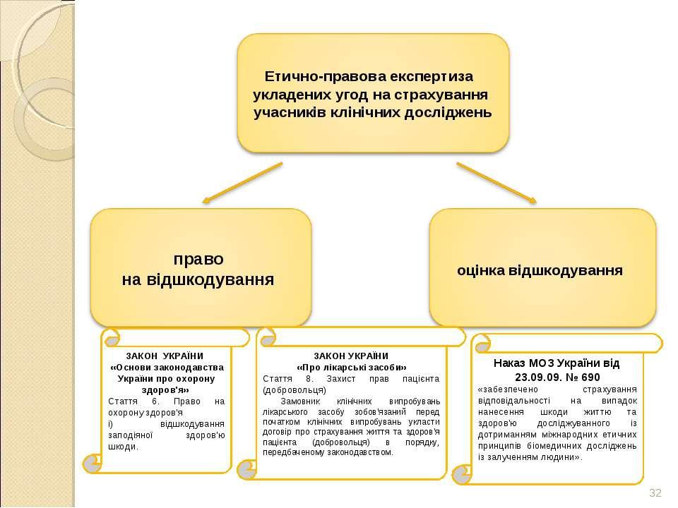 * * ЗАКОН УКРАЇНИ «Основи законодавства України про охорону здоров'я» Стаття ...