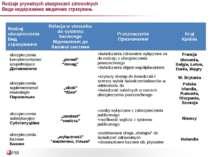 Rodzaje prywatnych ubezpieczeń zdrowotnych Види недержавних медичних страхува...