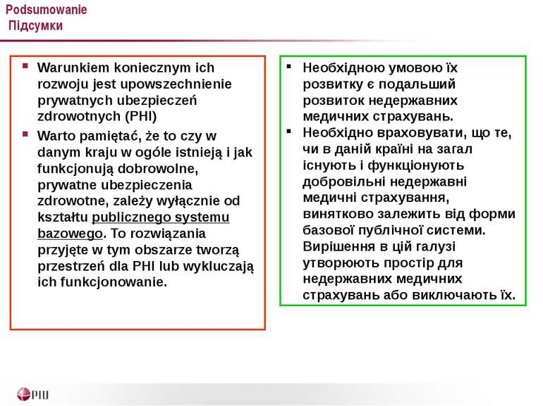 Podsumowanie Підсумки Warunkiem koniecznym ich rozwoju jest upowszechnienie p...
