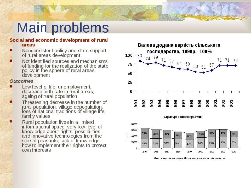 Main problems Social and economic development of rural areas Nonconsistent po...