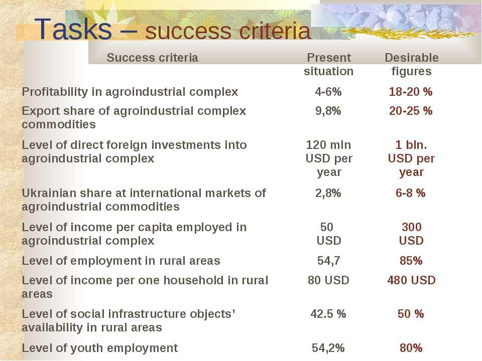 Tasks – success criteria
