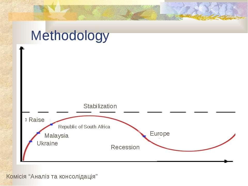"Methodology Комісія ""Аналіз та консолідація"" Stabilization Raise Recession Eu..."
