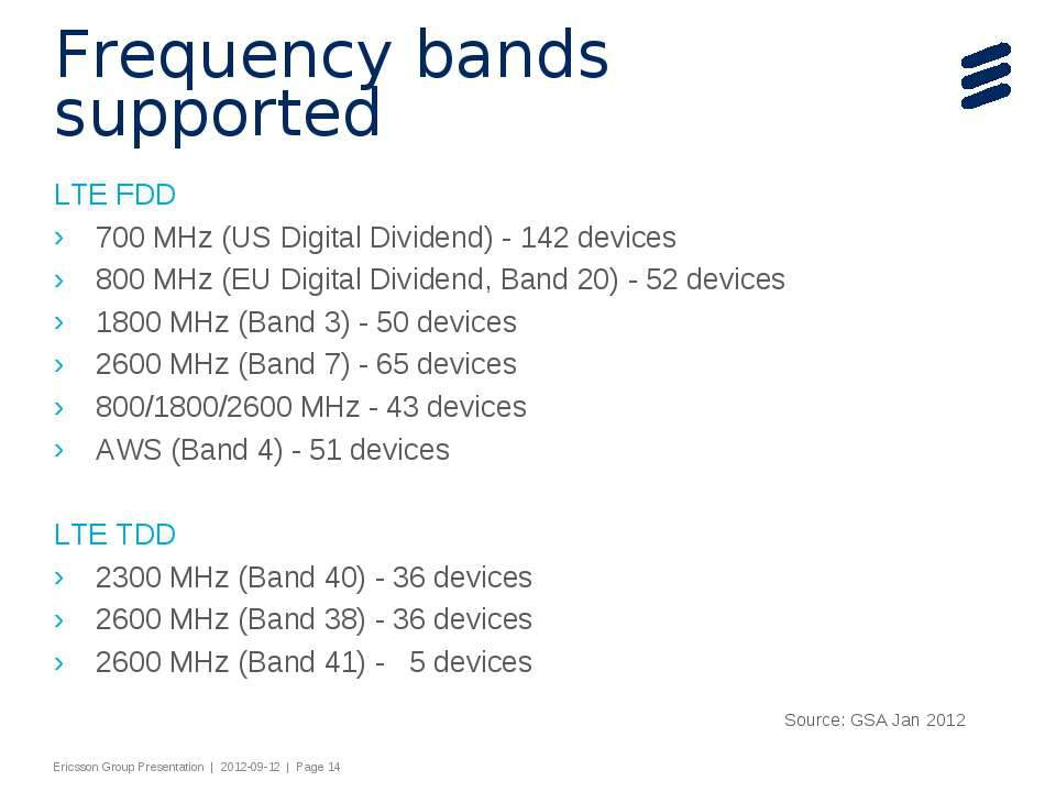 Frequency bands supported LTE FDD 700 MHz (US Digital Dividend) - 142 devices...