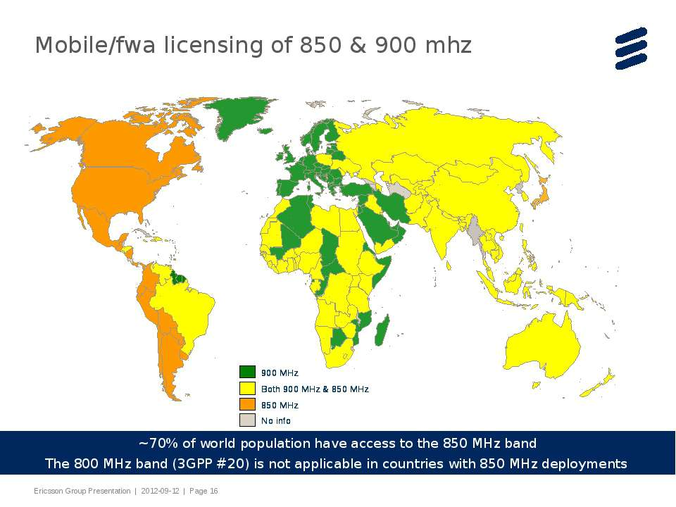 Mobile/fwa licensing of 850 & 900 mhz ~70% of world population have access to...