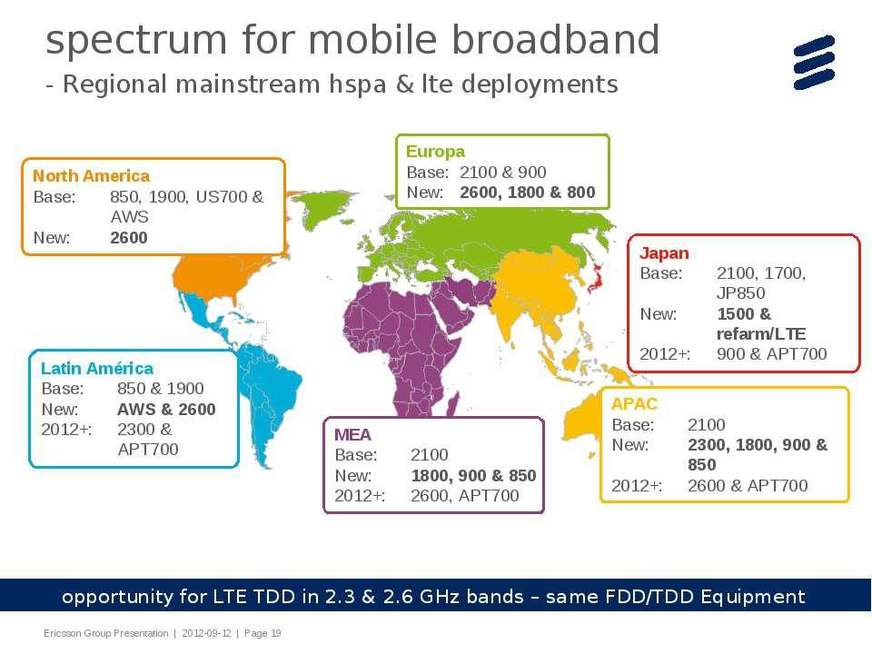 Latin América Base: 850 & 1900 New: AWS & 2600 2012+: 2300 & APT700 MEA Base:...