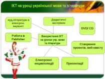Використання ІКТ на уроках укр. мови та літератури Дидактичні матеріали худ.л...