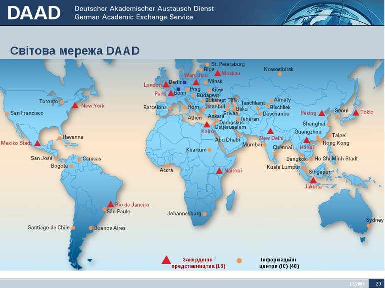 Інформаційні центри (IC) (48) Закордонні представництва (15) Світова мережа D...