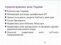 Ієрархія правових актів України Конституція України Міжнародні договори, рати...