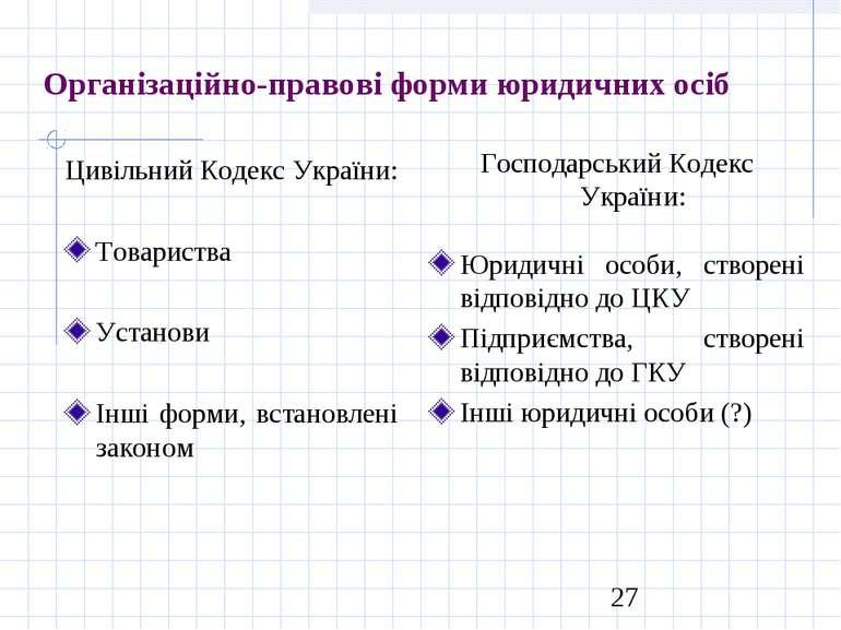 Організаційно-правові форми юридичних осіб Цивільний Кодекс України: Товарист...