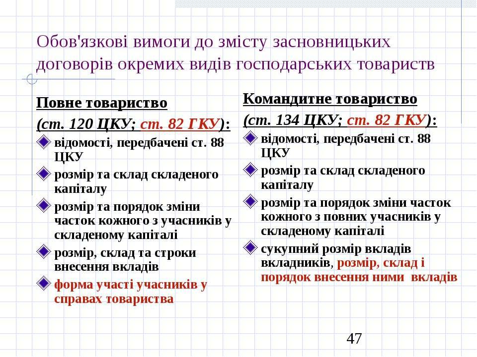 Обов'язкові вимоги до змісту засновницьких договорів окремих видів господарсь...