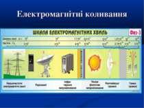 Електромагнітні коливання