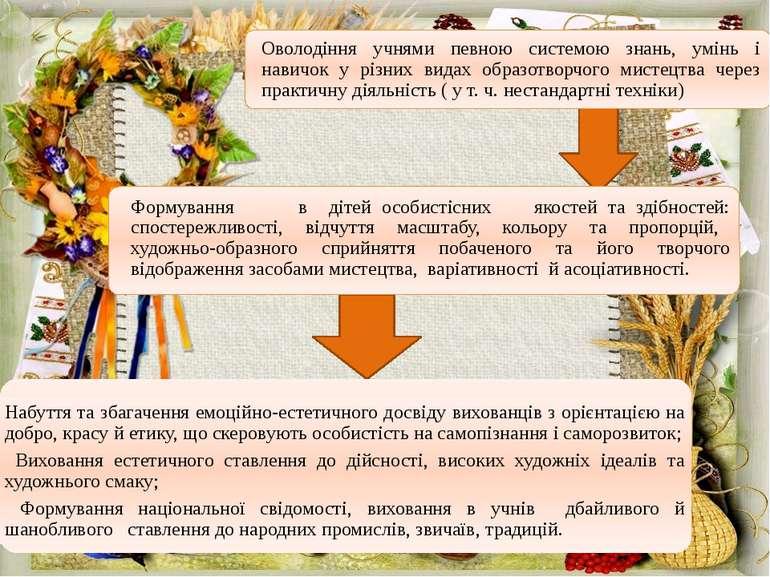 Оволодіння учнями певною системою знань, умінь і навичок у різних видах образ...