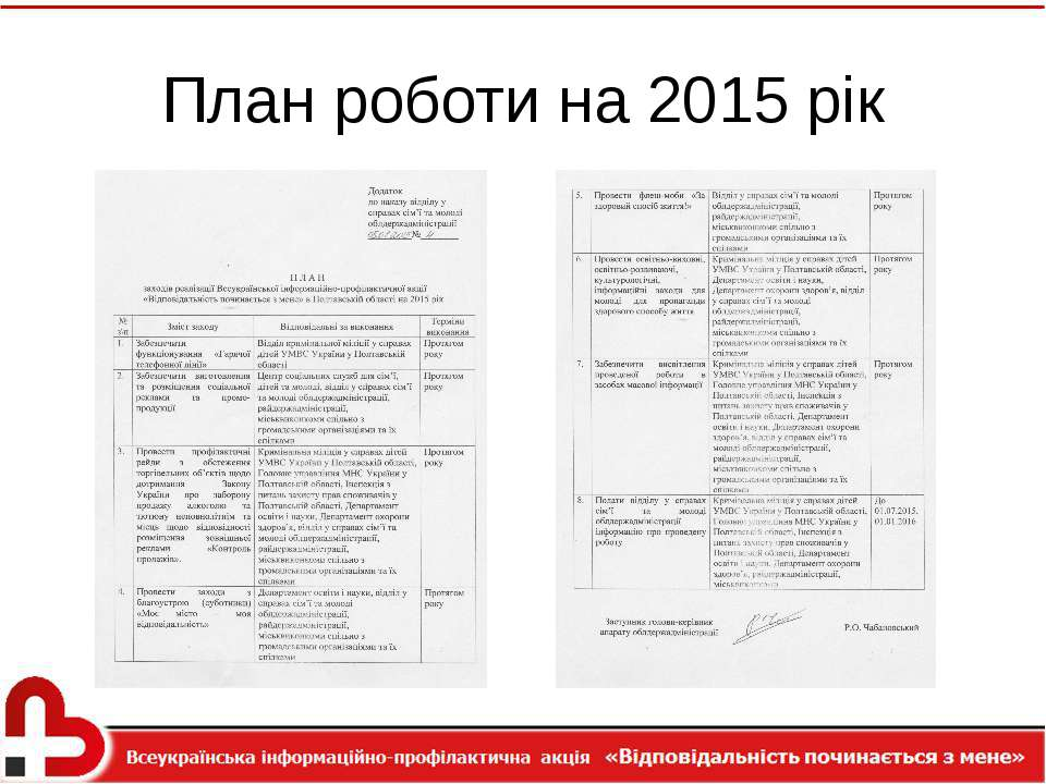 План роботи на 2015 рік