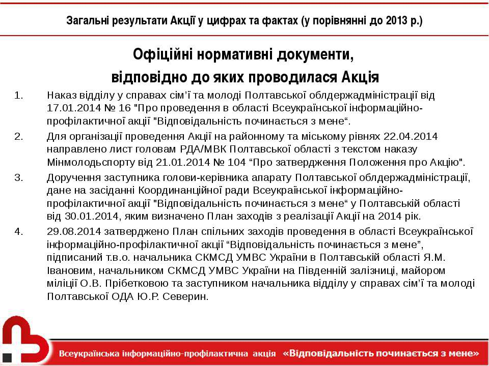 Загальні результати Акції у цифрах та фактах (у порівнянні до 2013 р.) Офіцій...