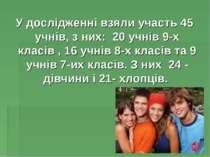 У дослідженні взяли участь 45 учнів, з них: 20 учнів 9-х класів , 16 учнів 8-...