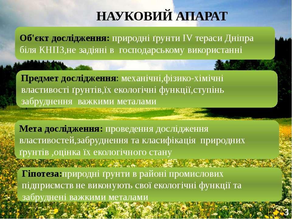 НАУКОВИЙ АПАРАТ Об'єкт дослідження: природні ґрунти IV тераси Дніпра біля КНП...