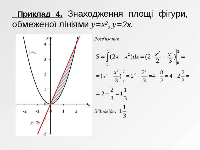 Приклад 4. Знаходження площі фігури, обмеженої лініями y=x2, y=2x. Розв'язанн...