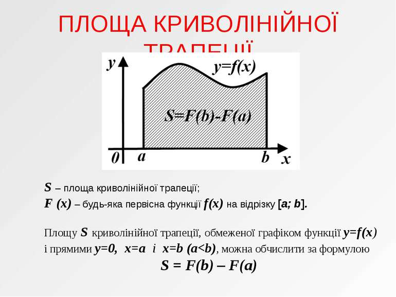 ПЛОЩА КРИВОЛІНІЙНОЇ ТРАПЕЦІЇ S – площа криволінійної трапеції; F (x) – будь-я...