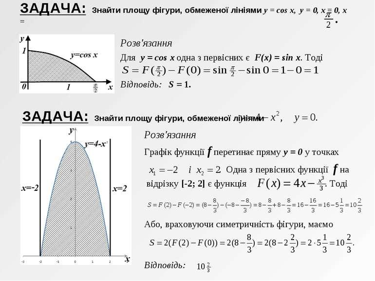 ЗАДАЧА: Знайти площу фігури, обмеженої лініями y = cos x, y = 0, x = 0, x = Р...