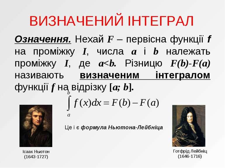 ВИЗНАЧЕНИЙ ІНТЕГРАЛ Означення. Нехай F – первісна функції f на проміжку I, чи...