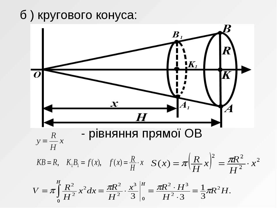 б ) кругового конуса: - рівняння прямої ОВ