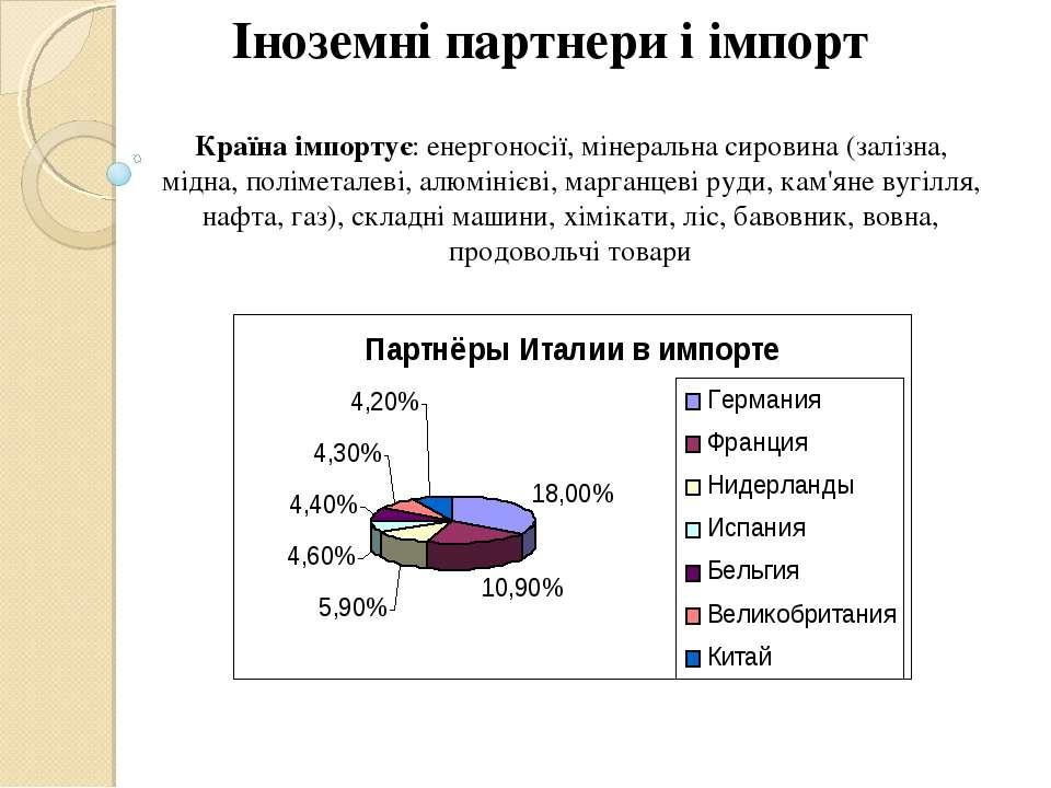 Іноземні партнери і імпорт Країна імпортує: енергоносії, мінеральна сировина ...
