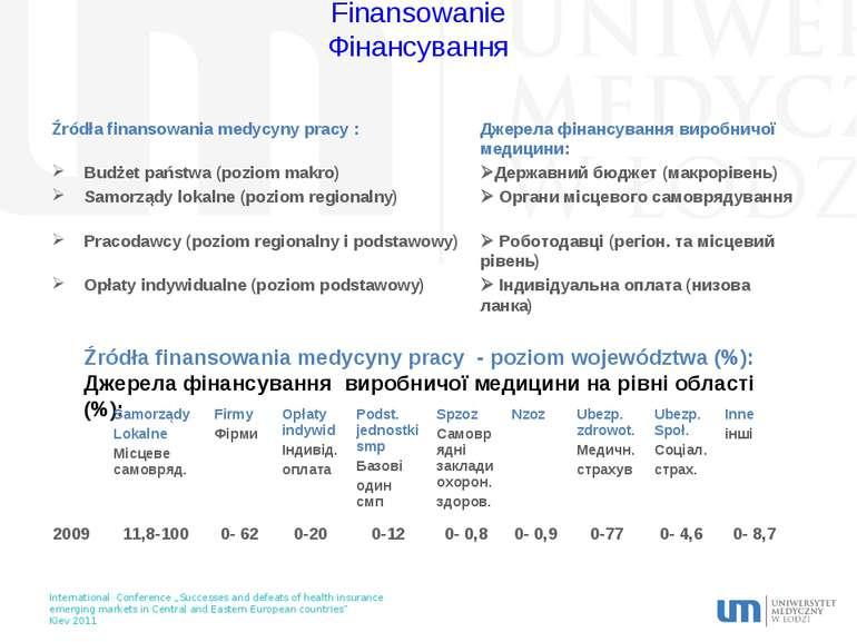 Finansowanie Фінансування Źródła finansowania medycyny pracy : Джерела фінанс...