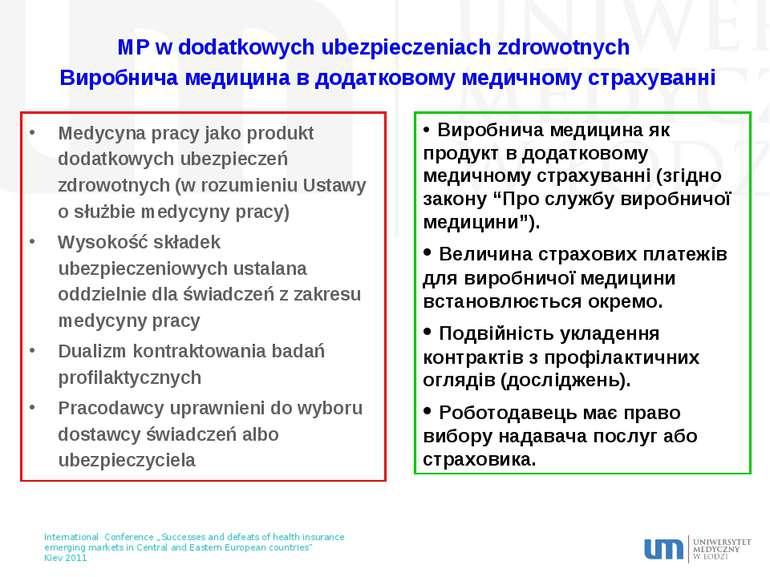 MP w dodatkowych ubezpieczeniach zdrowotnych Виробнича медицина в додатковому...
