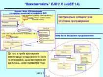"""""""Важковаговість"""" EJB 2.X (J2EE 1.4). До того ж треба враховувати вимоги щодо ..."""